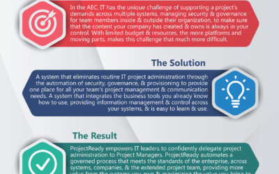 Why IT Professionals Choose ProjectReady
