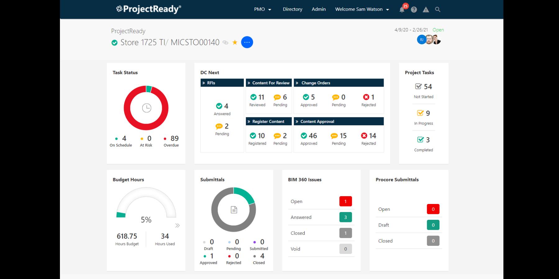 ProjectReady dashboard